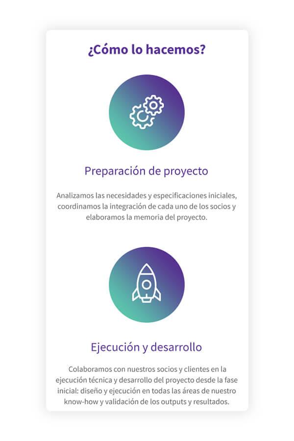 Diseño web Responsive Mallorca